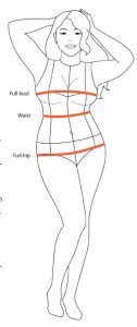 Measurement women model